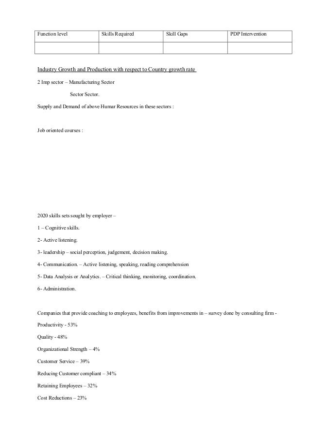 critical thinking skills questionnaire Critical thinking questions one of the goals of the course is to have the readers further develop their critical thinking skills one way to achieve this.