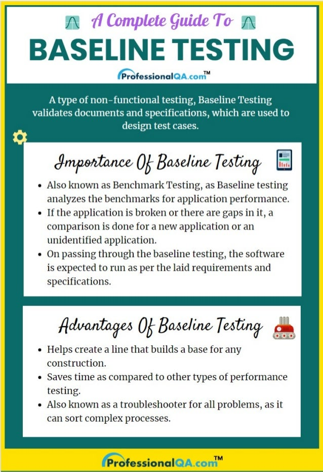 Baseline Testing: A Detailed Guide!