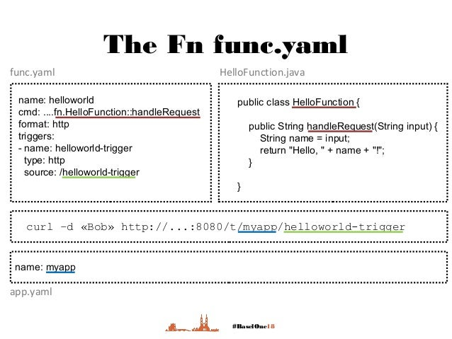 #BaselOne18 The Fn func.yaml name: helloworld cmd: ....fn.HelloFunction::handleRequest format: http triggers: - name: hell...