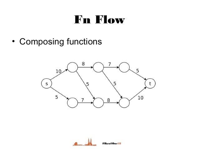 #BaselOne18 Fn Flow • Composing functions