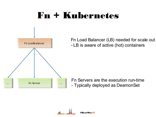 #BaselOne18 Fn + Kubernetes Fn Load Balancer (LB) needed for scale out - LB is aware of active (hot) containers Fn Servers...
