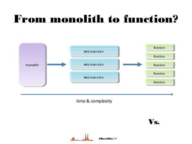 #BaselOne18 From monolith to function? monolithmonolith microservicemicroservice microservicemicroservice microservicemicr...