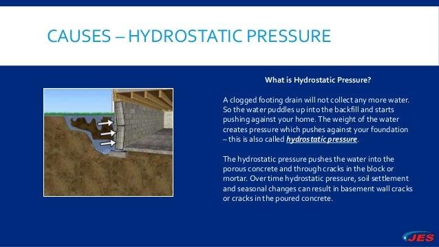 4. CAUSES U2013 HYDROSTATIC PRESSURE ...
