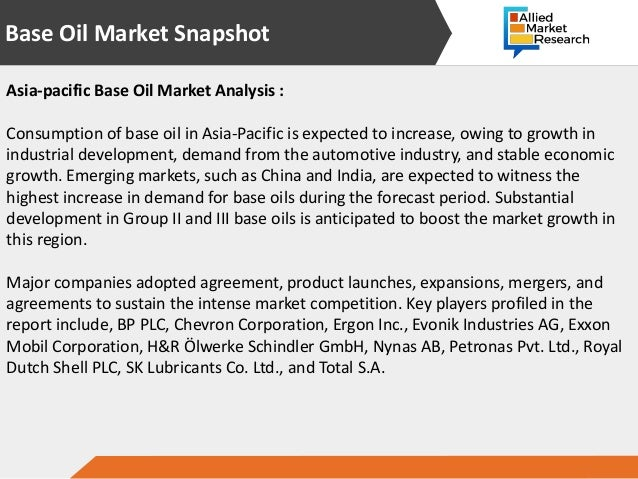 Base Oil Market Expected to Reach $38,031 Million, Globally