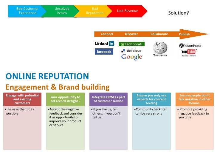 online marketing proposal