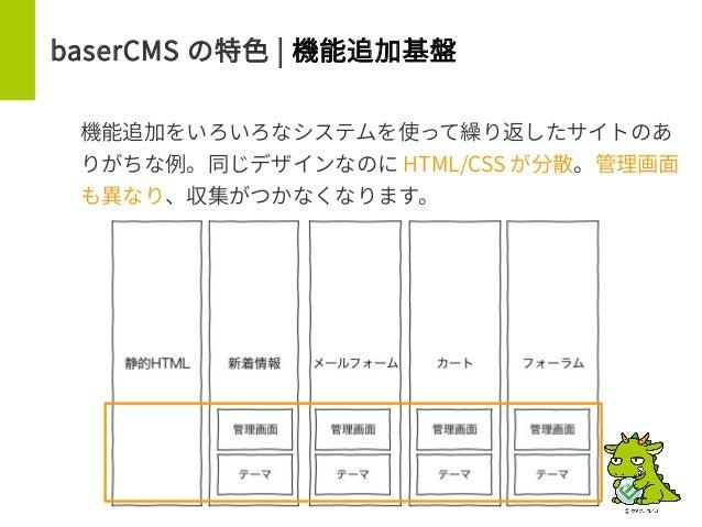 baserCMS の特色 | 機能追加基盤 機能追加をいろいろなシステムを使って繰り返したサイトのあ りがちな例。同じデザインなのに HTML/CSS が分散。管理画面 も異なり、収集がつかなくなります。