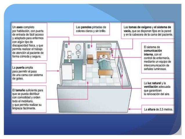 Unidad del paciente y su ingreso for Caracteristicas del mobiliario