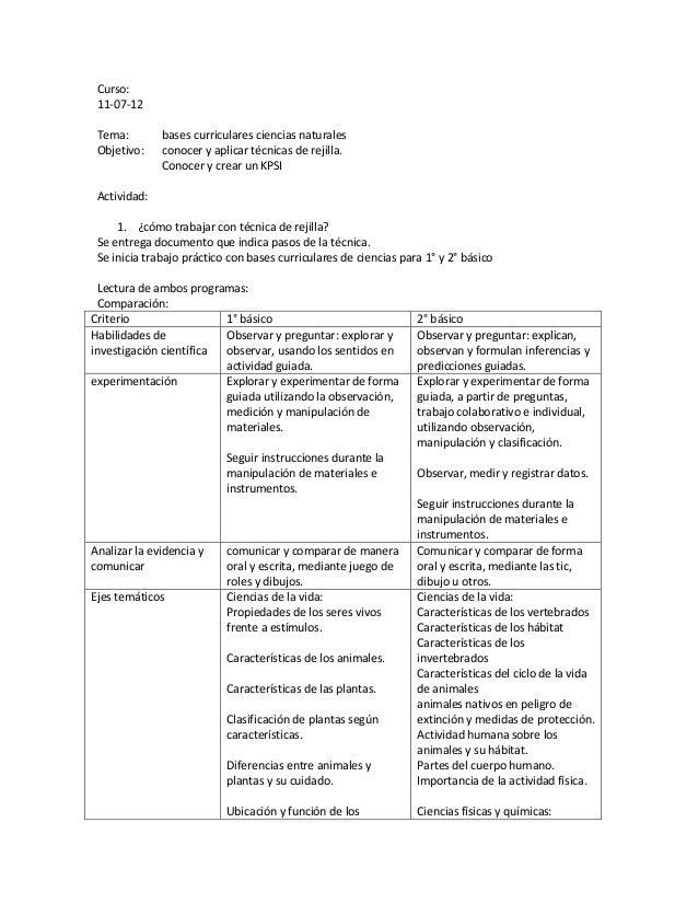 Curso: 11-07-12 Tema:        bases curriculares ciencias naturales Objetivo:    conocer y aplicar técnicas de rejilla.    ...