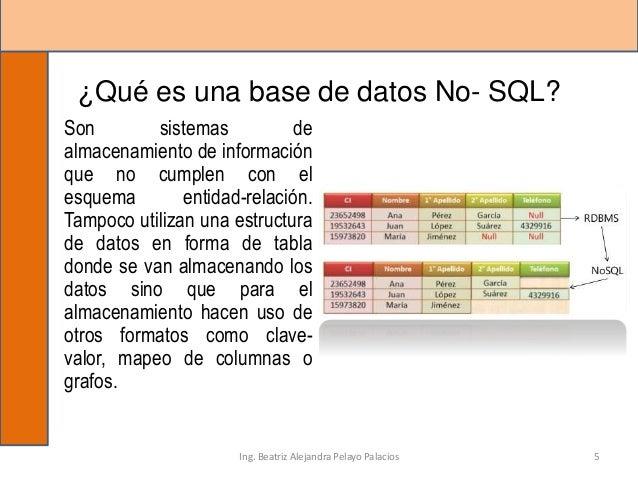 ¿Qué es una base de datos No- SQL? Son sistemas de almacenamiento de información que no cumplen con el esquema entidad-rel...