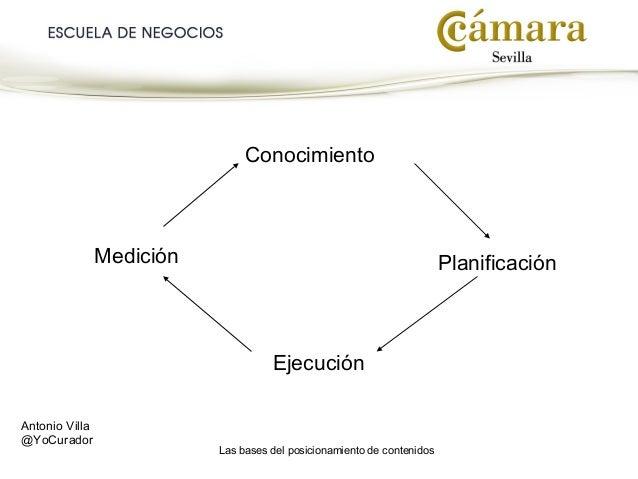 """""""Las Bases del Posicionamiento de Contenidos"""" por Antonio Villa (@YoCurador) Slide 2"""