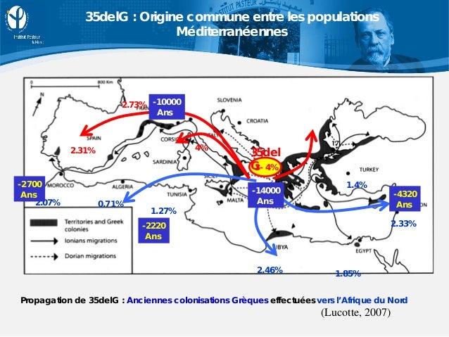 35delG : Origine commune entre les populations Méditerranéennes 0.71% 1.27% 1.4% 1.85% 2.07% 2.33% 2.31% 2.46% 2.73% 4% 3-...