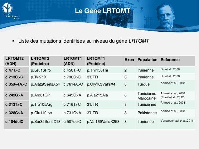  Liste des mutations identifiées au niveau du gène LRTOMT LRTOMT2 (ADN) LRTOMT2 (Protéine) LRTOMT1 (ADN) LRTOMT1 (Protéin...