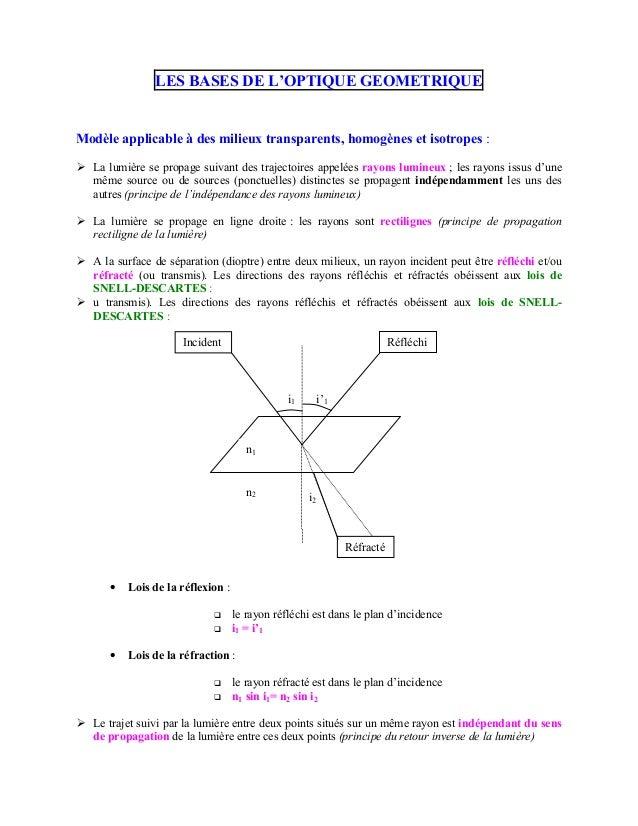 LES BASES DE L'OPTIQUE GEOMETRIQUE  Modèle applicable à des milieux transparents, homogènes et isotropes :   La lumière se...