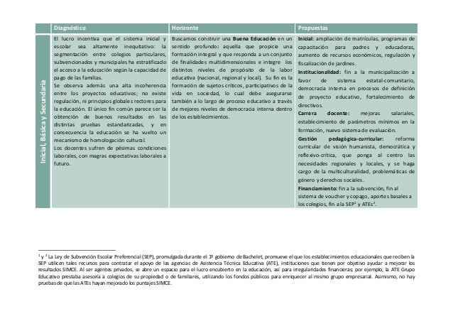Bases para un nuevo sistema nacional de educación pública   resumen ejecutivo Slide 3