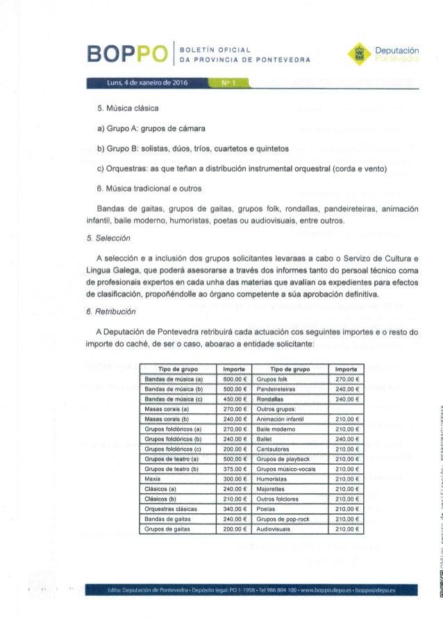 """BOLETÍN OFICIAL DA PROVINCIA DE PONTEVEDRA  Deputación  P Jl 'lv-s ¡dCi ,1  BOPPO  Luns/ lde xaneiro de 2016 N"""" l  5. Músi..."""