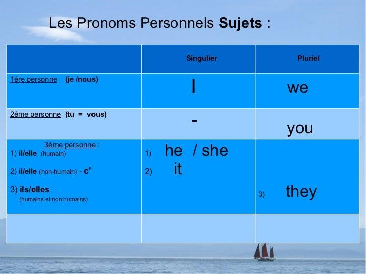 Les Pronoms Personnels Sujets :                                       Singulier         Pluriel1ère personne      (je /nou...
