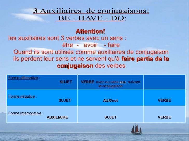 3 Auxiliaires de conjugaisons:                    BE - HA  VE - DO:                          Attention!les auxiliaires son...