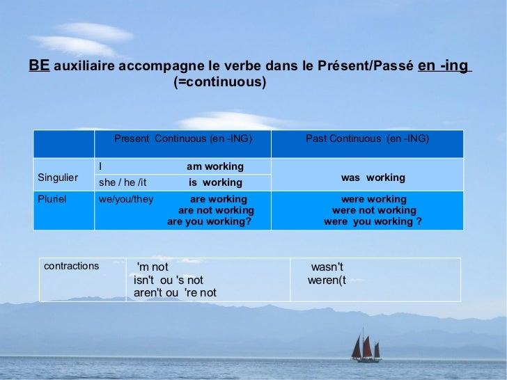 BE auxiliaire accompagne le verbe dans le Présent/Passé en -ing                                 (=continuous)             ...