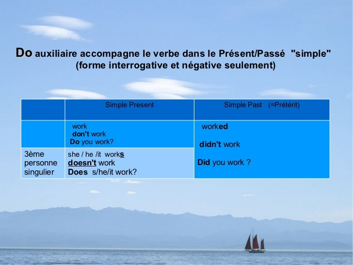 """Do auxiliaire accompagne le verbe dans le Présent/Passé             """"simple""""               (forme interrogative et négativ..."""