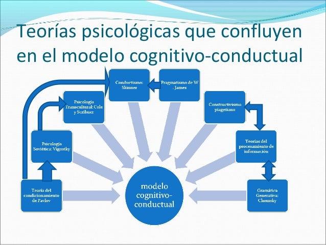Resultado de imagen de modelos cognitivos