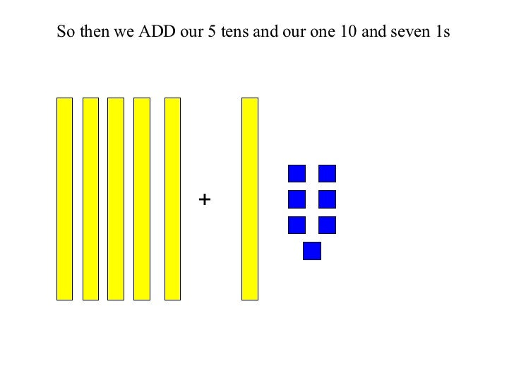 Base 10 rods (Pack of 10) - : Handy Homework