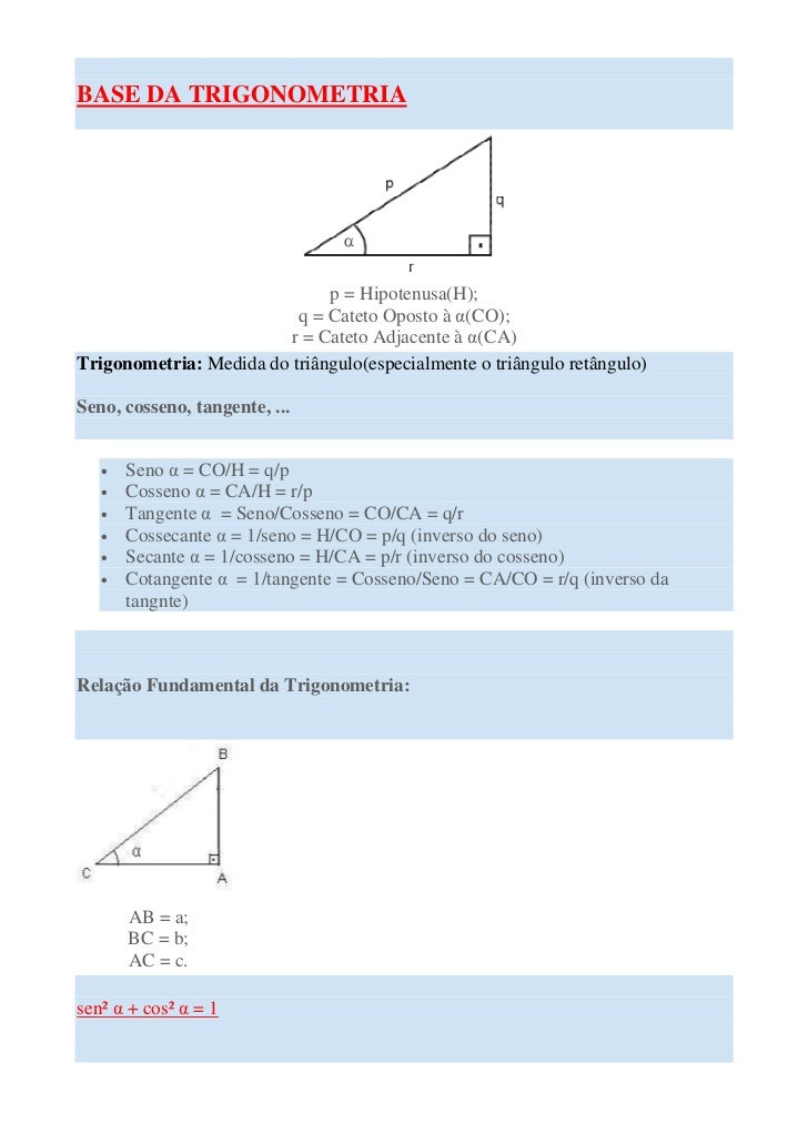 BASE DA TRIGONOMETRIA                              p = Hipotenusa(H);                          q = Cateto Oposto à α(CO); ...