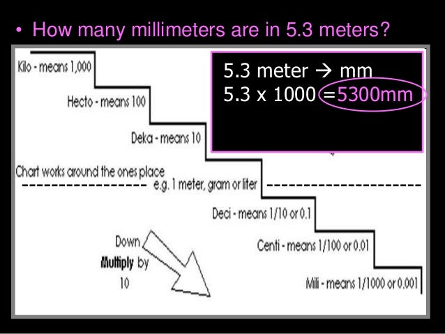 • How many millimeters are in 5.3 meters? 5.3 meter  mm 5.3 x 1000 =5300mm