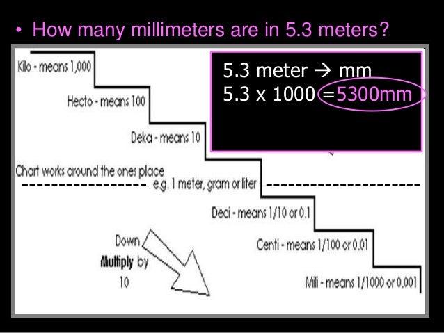 • How many millimeters are in 5.3 meters? 5.3 meter  mm 5.3 x 1000 =5300mm