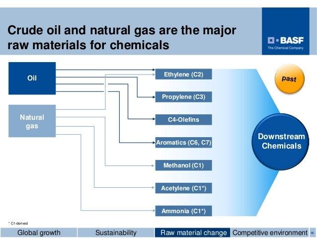 Downstream Natural Gas