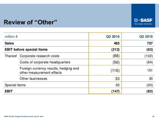 """150 years BASF Q2 2016 Analyst Conference Call, July 27, 2016 10 Review of """"Other"""" million € Q2 2016 Q2 2015 Sales 485 757..."""