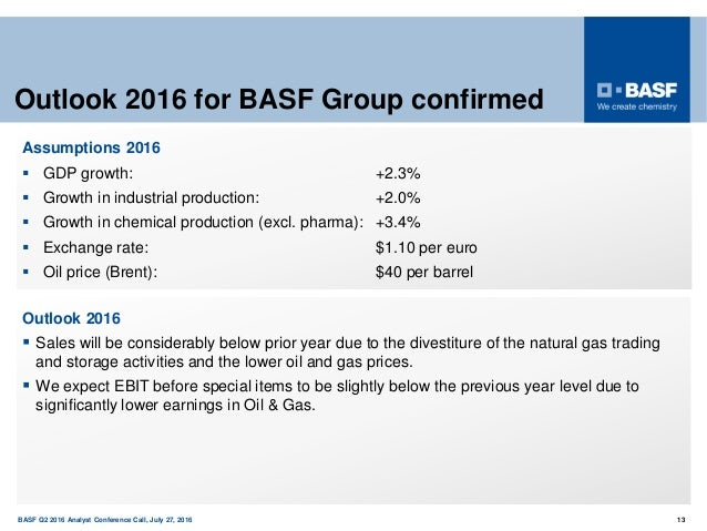 150 years BASF Q2 2016 Analyst Conference Call, July 27, 2016 13 Outlook 2016 for BASF Group confirmed Outlook 2016  Sale...