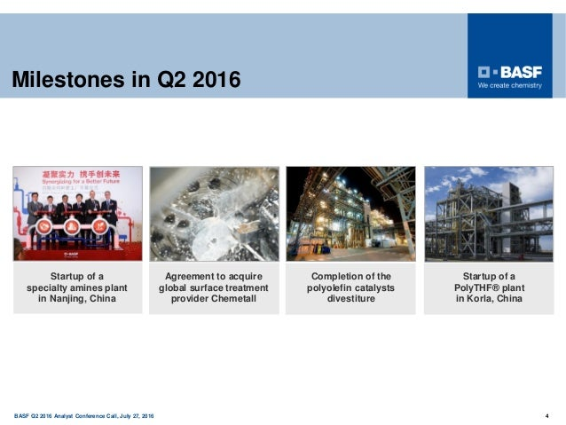 150 years BASF Q2 2016 Analyst Conference Call, July 27, 2016 4 Milestones in Q2 2016 Startup of a specialty amines plant ...