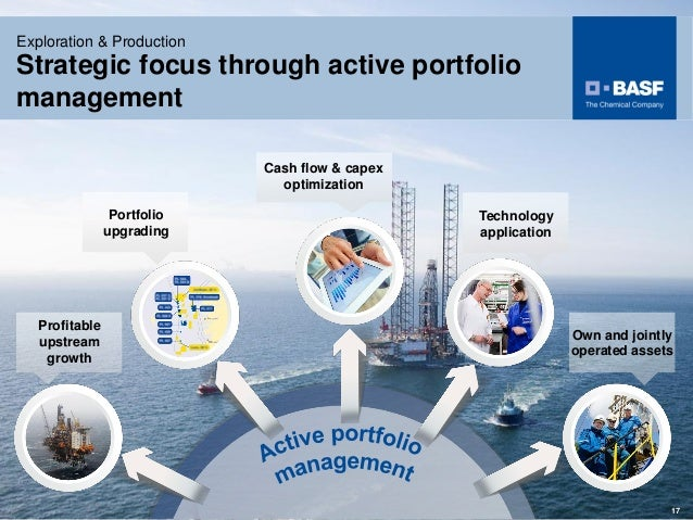 active portfolio management Such a portfolio can productively harness active and passive management's advantages while using each to reduce risks posed by the other this type of dual equity portfolio can work nicely with other types of investments — including bonds, real estate and commodities — to produce an overall investment portfolio that positions investors for.