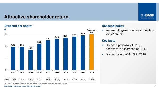 BASF FY 2016 Analyst Conference Call, February 24, 2017 4 Attractive shareholder return Dividend policy  We want to grow ...