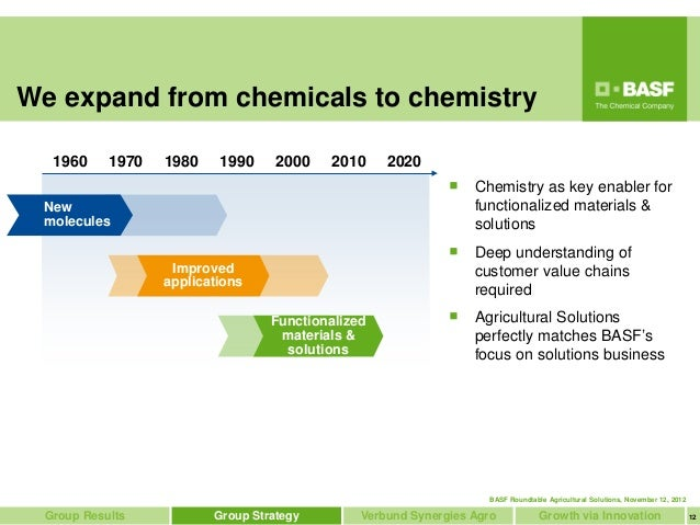 BASF Roundtable Agricultural Solutions 2012 slideshare - 웹