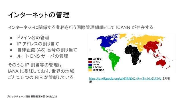 Basic 6] DNS / ソケット通信 / その他