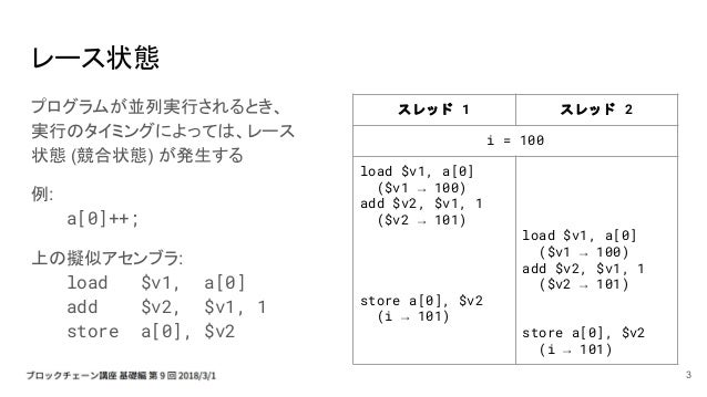 Basic 9] 並列処理 / 排他制御