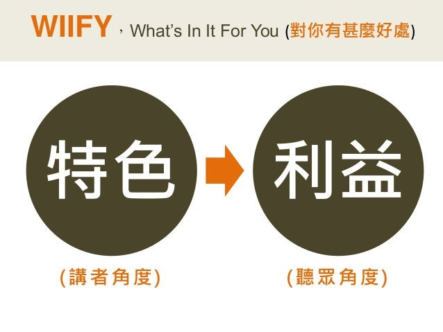 WIIFY,What's In It For You (對你有甚麼好處)  特色  利益  (講者角度)  (聽眾角度)