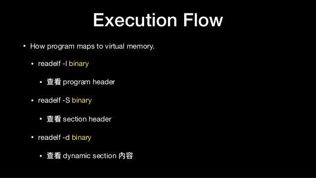 Linux binary Exploitation - Basic knowledge
