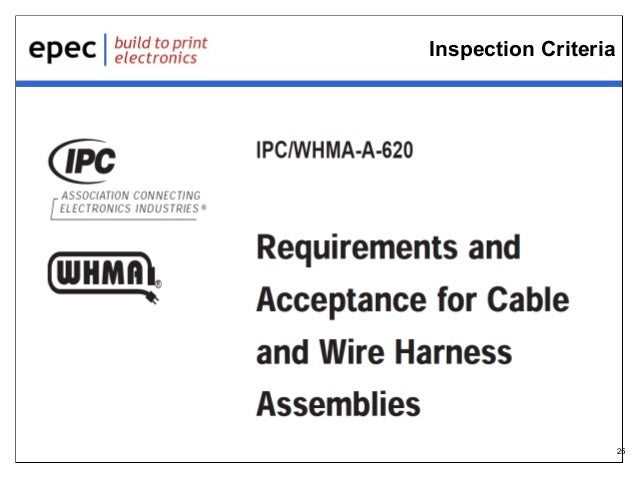 basic cable assemblies
