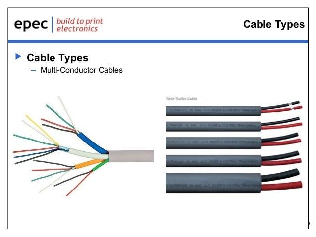 Standard Cable Assemblies : Basic cable assemblies
