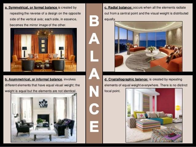 Use of Design Principles in Interiors - Adeeba Afreen