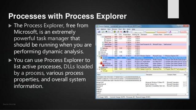 Basic Dynamic Analysis of Malware