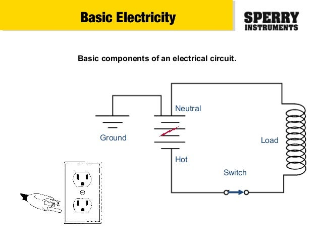 Sperry Electricity Basics