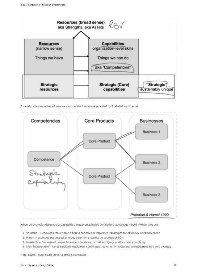 apple strategy in the smartphone industry using the rbv framework The resource-based view of the firm  types of competition and the theory of strategy: toward an integrative framework  the case of the bearings industry.