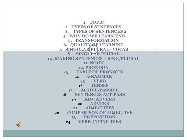Basic English for PT3 Slide 2