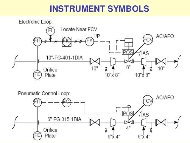Instrument hook up symbols
