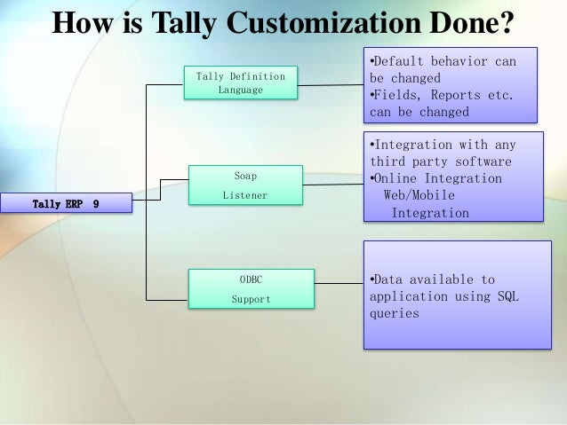 Download all tdl file for tally erp 9 || tally. Tdl. Tcp file.