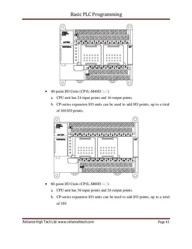 basic plc programming rh slideshare net plc Panel Wiring Diagrams plc I O Diagram