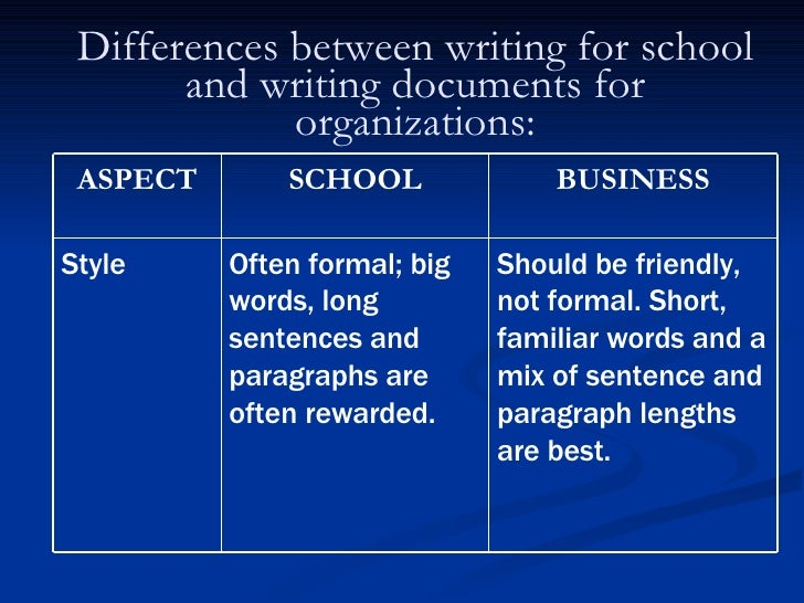 Spacing between words when writing a thesis